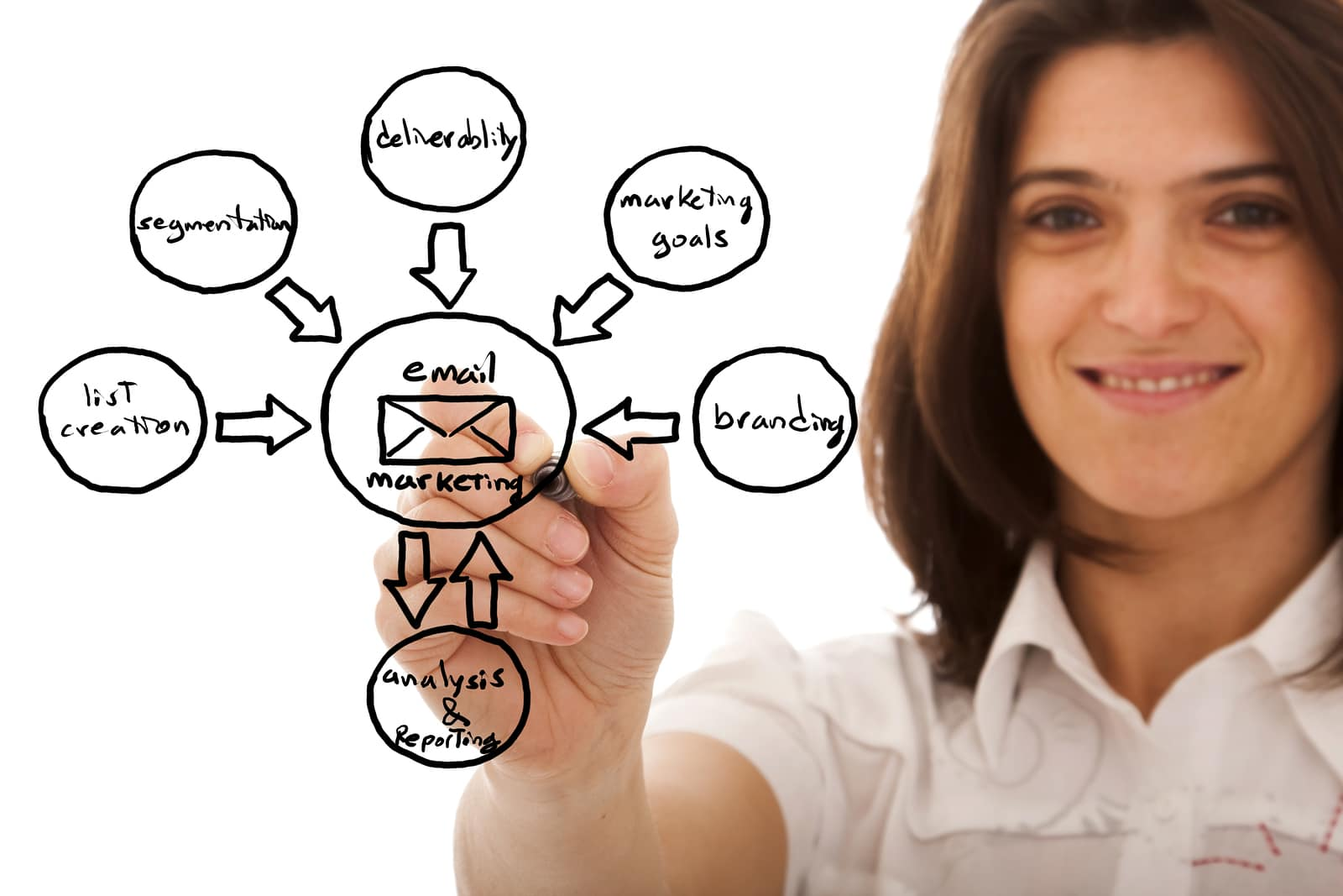 TIPS TO REDUCE MONTHLY EMAIL MARKETING EXPENSES