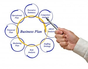 7 ELEMENTS OF A SUCCESSFUL BUSINESS PLAN